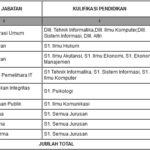 MARI Umumkan Seleksi Penerimaan CPNS 2018