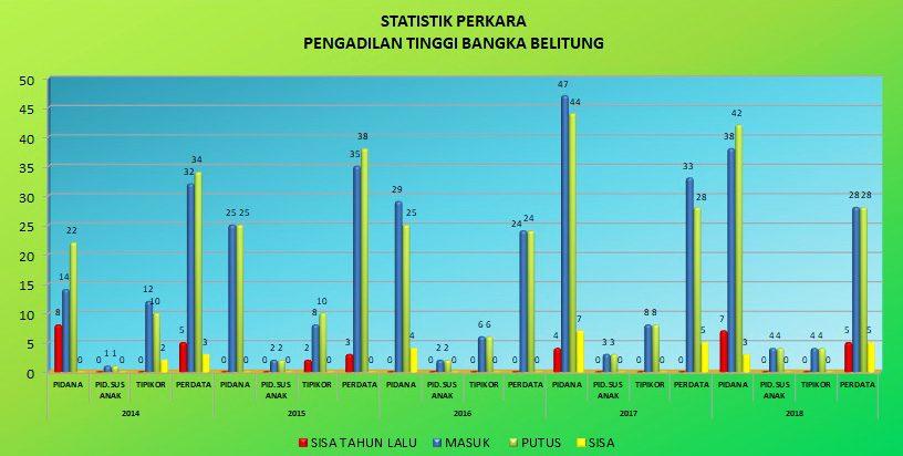 statistik2019
